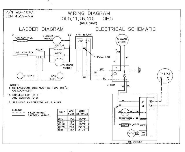 Wood Burning Furnace Wiring Diagram - Fender S1 Hh Tele Wiring Diagram -  delco-electronics.yenpancane.jeanjaures37.frWiring Diagram Resource