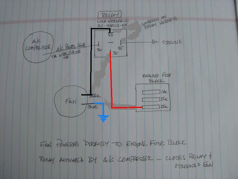 Fabulous Ac Fan Relay Wiring Diagram Wiring Diagram Wiring Cloud Overrenstrafr09Org