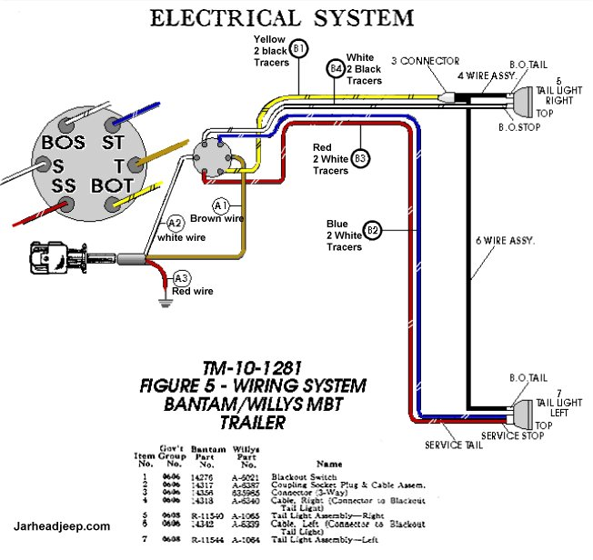 rs_0033] wiring diagram 7 wire trailer wiring diagram jeep tail light wiring  free diagram  tran ifica lious tomy hopad weasi hendil mohammedshrine librar wiring 101