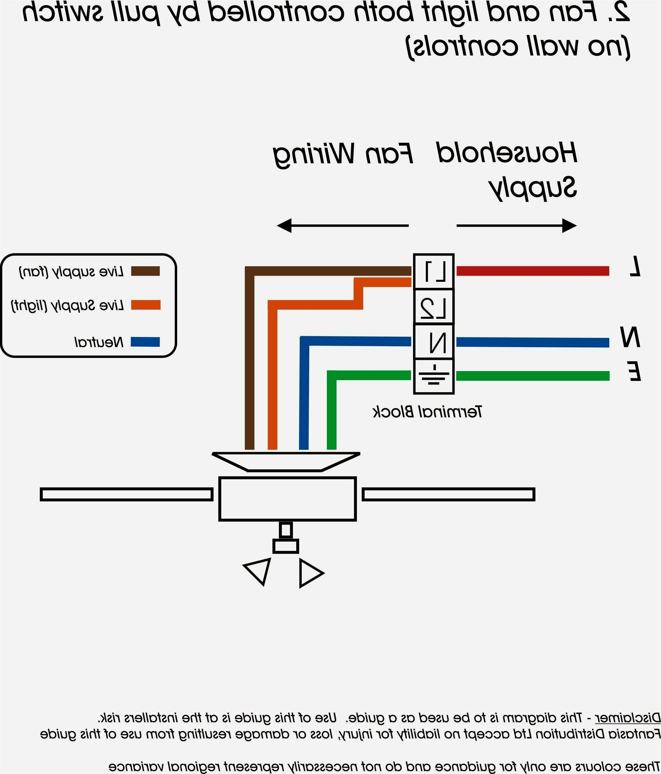 Pleasing Dc Electric Motor Wiring Diagram Wiring Diagram Data Schema Wiring Cloud Ostrrenstrafr09Org