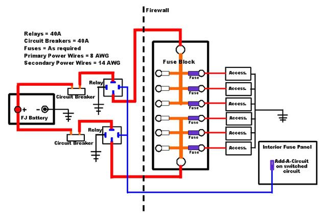 Enjoyable Wiring Diagram For Fuse Box Wiring Diagram Wiring Cloud Eachirenstrafr09Org