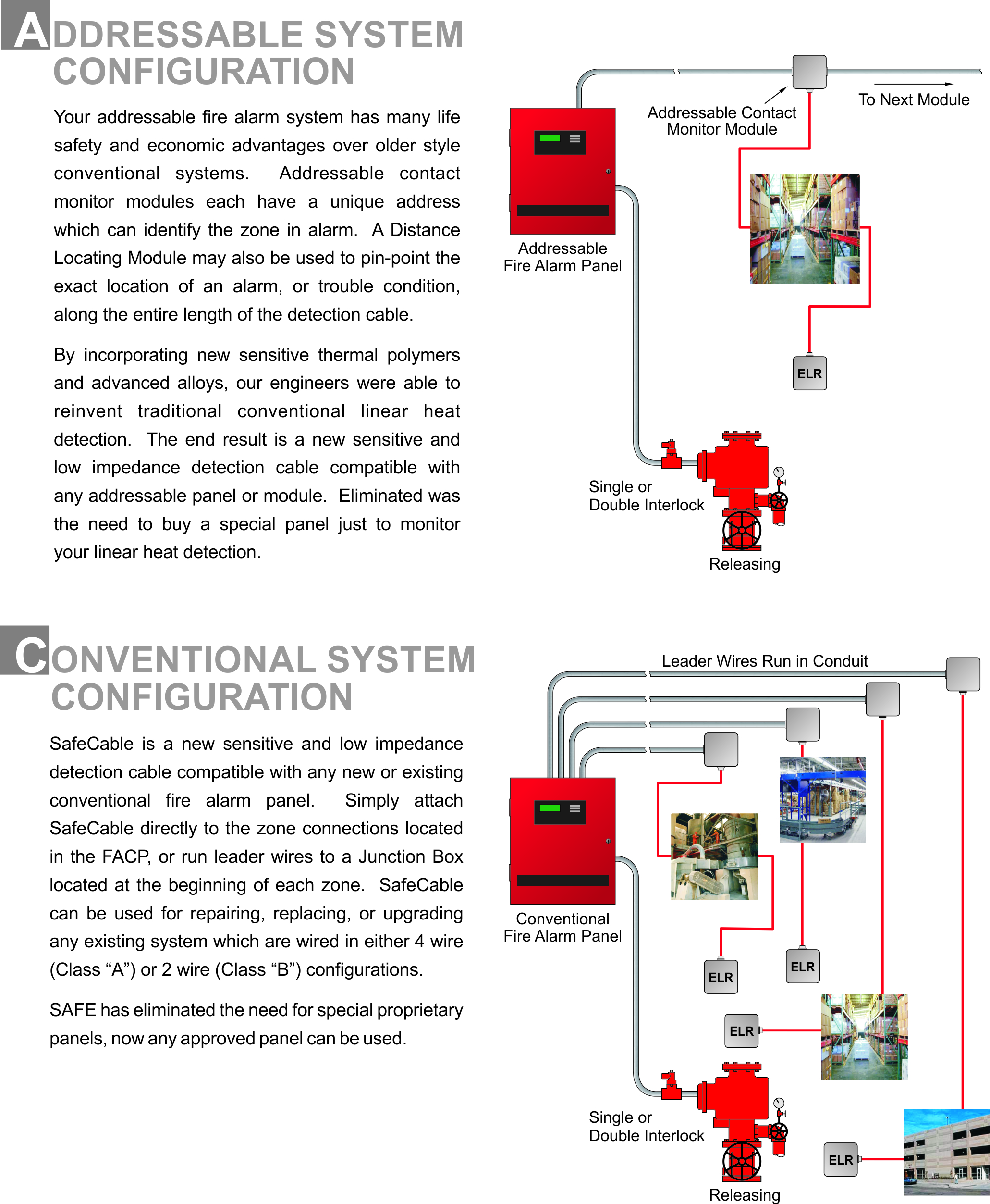 Tz 3446 Heat Detector Addressable Wiring Diagram Download