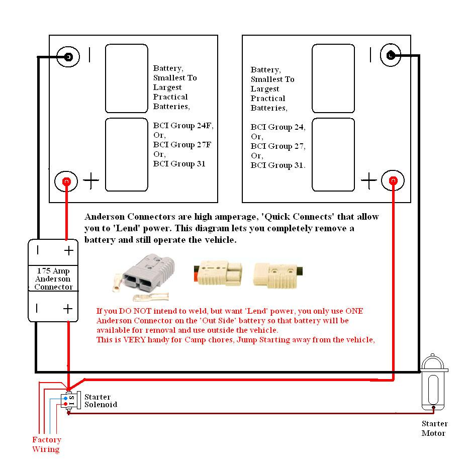 KG_8028] Wiring Diagram For A Battery Isolator Schematic Wiring | Battery Isolator Wiring Diagram No 08770 |  | Subc Emba Kweca Hendil Mohammedshrine Librar Wiring 101