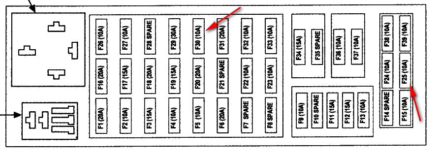 YL_5553] Fuse Box 2005 Jeep Schematic WiringMeric Xorcede Mohammedshrine Librar Wiring 101