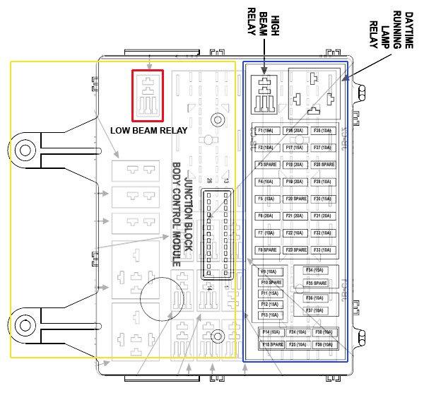 [FPER_4992]  ZC_4291] 2002 Liberty Fuse Box Wiring Diagram | Fuse Box For 2004 Jeep Liberty |  | Ospor Wigeg Mill Bepta Xero Viewor Mohammedshrine Librar Wiring 101