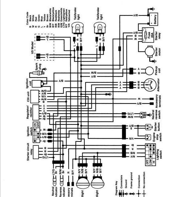 OH_5404] Kawasaki Quad Bike Wiring DiagramLectu Bedr Sapebe Mohammedshrine Librar Wiring 101