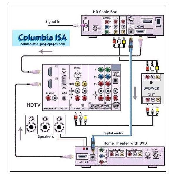 Swell Speaker System Wiring Diagram Basic Electronics Wiring Diagram Wiring Cloud Hisonepsysticxongrecoveryedborg