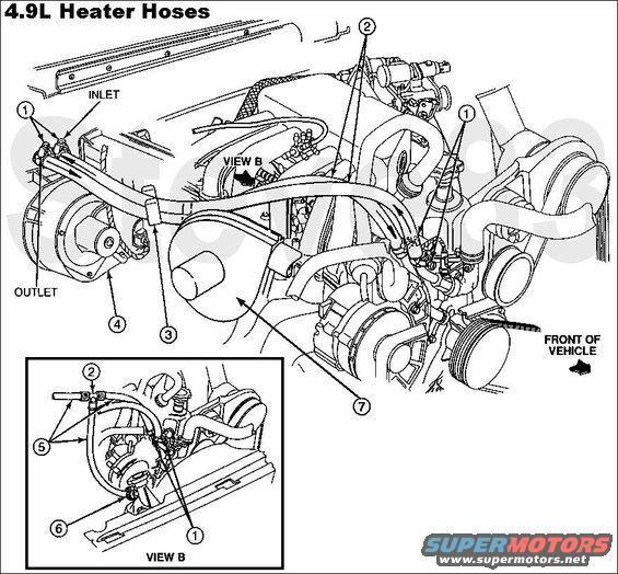 Super Heater Hose Routing For 4 9L Bronco Radiator Hose Water Hose Wiring Cloud Ostrrenstrafr09Org