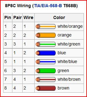Mv 4391 Wiring Ethernet Socket