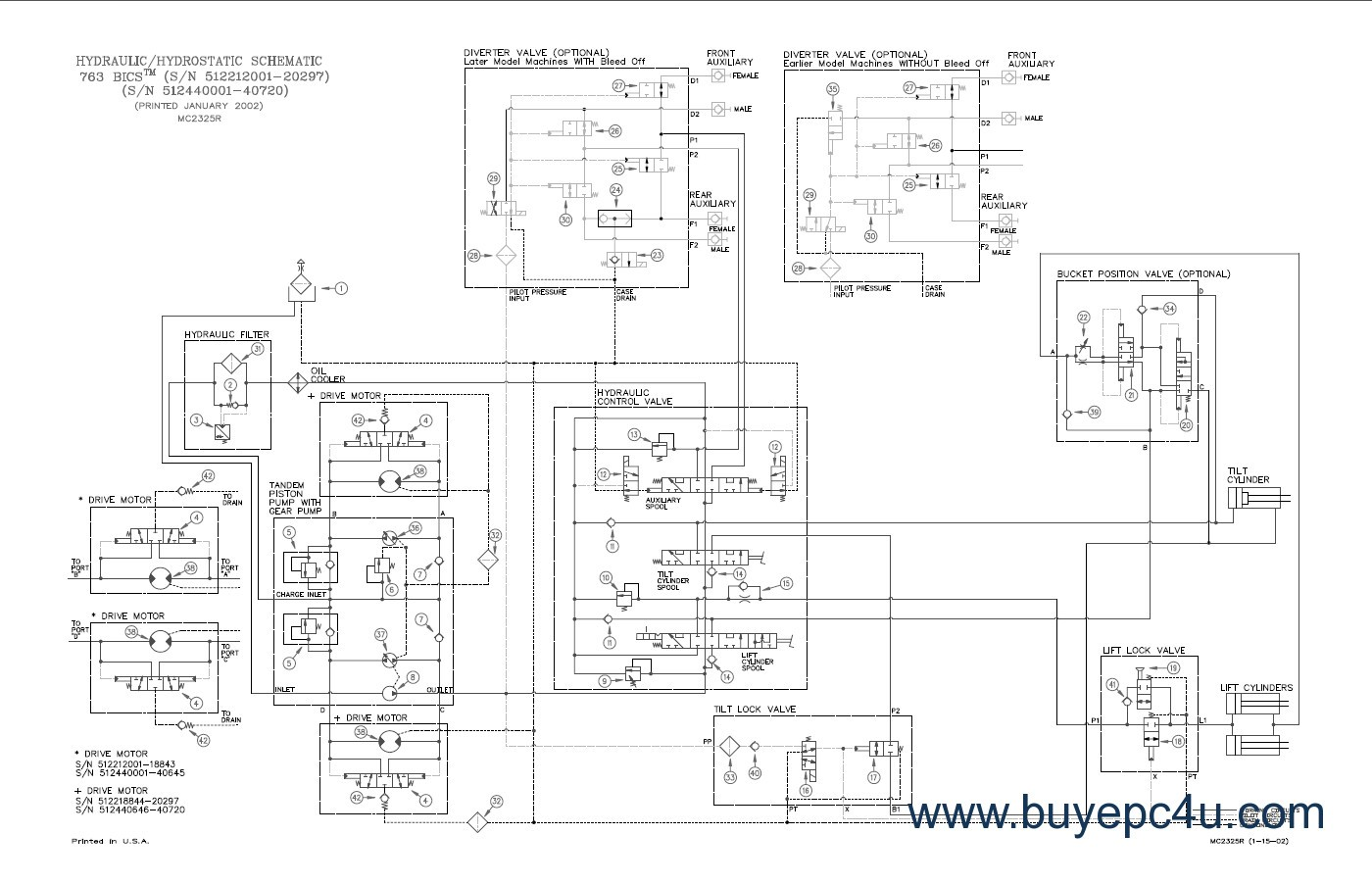 Surprising Bobcat 853 Wiring Diagram Pdf Wiring Diagram Database Wiring Cloud Faunaidewilluminateatxorg