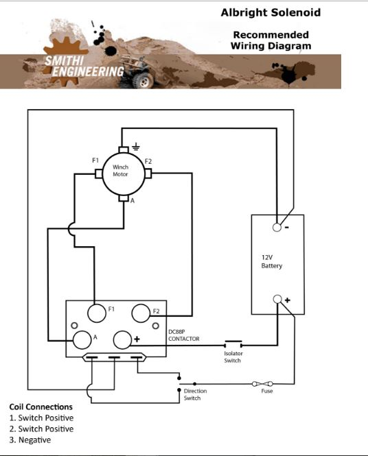 Brilliant Shed Tech Albright Solenoid Wiring Diagram Wiring Cloud Inklaidewilluminateatxorg