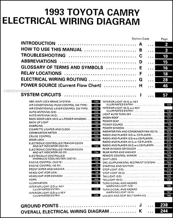 1997 Toyota Camry Electrical Wiring Diagram - Wiring Diagram