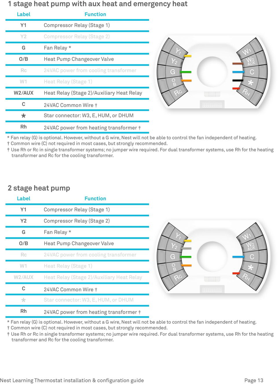 Nest Thermostat Wiring Diagram Heat Pump from static-cdn.imageservice.cloud