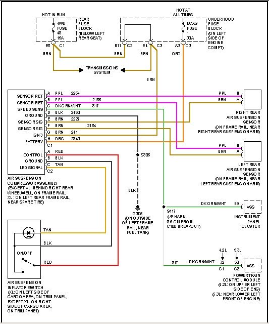 2004 buick rainier wiring diagram - wiring diagrams know-legend -  know-legend.ristorantealletrote.it  ristorantealletrote.it