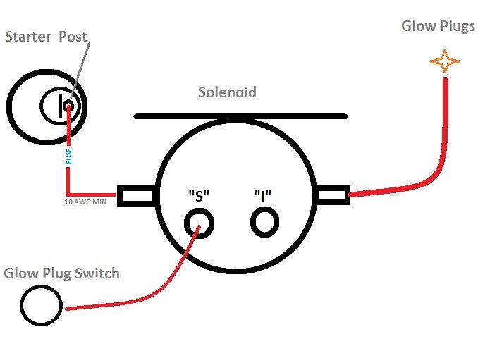 Amazing Key Switch Wiring Diagram Basic Electronics Wiring Diagram Wiring Cloud Faunaidewilluminateatxorg