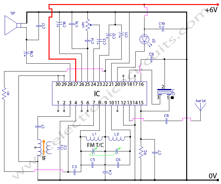 Marvelous Cxa1019 Fm Radio Circuit Diagram Electronic Circuits Wiring Cloud Gufailluminateatxorg