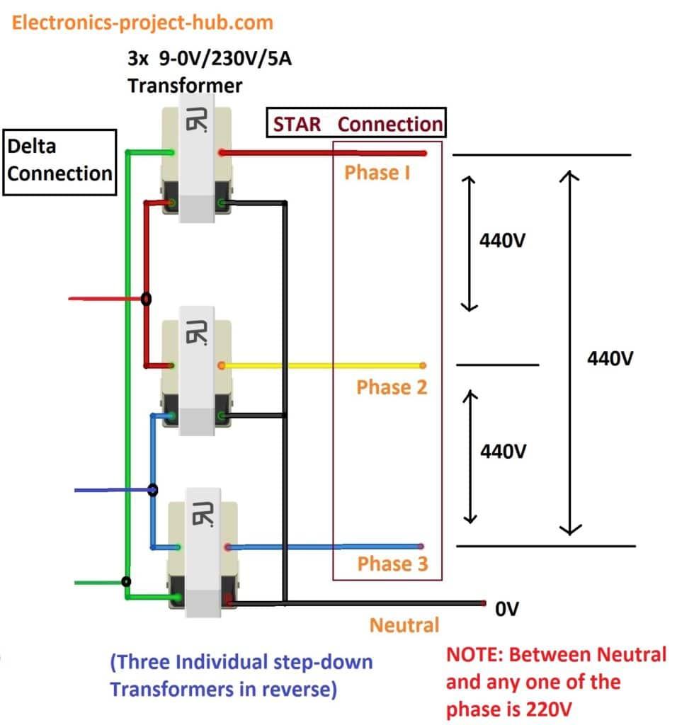 [DIAGRAM_1CA]  FR_3267] 9 Pin Transformer Diagram Download Diagram | Juno Transformer Wiring Diagram |  | Favo Nerve Ophag Ginia Heeve Tron Inama Skat Wigeg Icaen Tixat  Mohammedshrine Librar Wiring 101