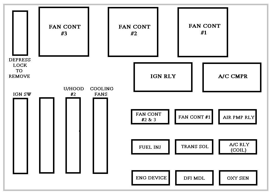 Surprising 2002 Chevy Impala Starter Wiring Diagram Basic Electronics Wiring Wiring Cloud Rineaidewilluminateatxorg