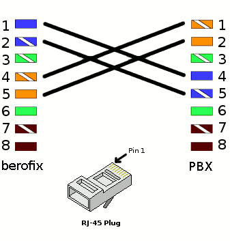 t1 wiring pinout gg 7884  crossover cable diagram schematic wiring  crossover cable diagram schematic wiring