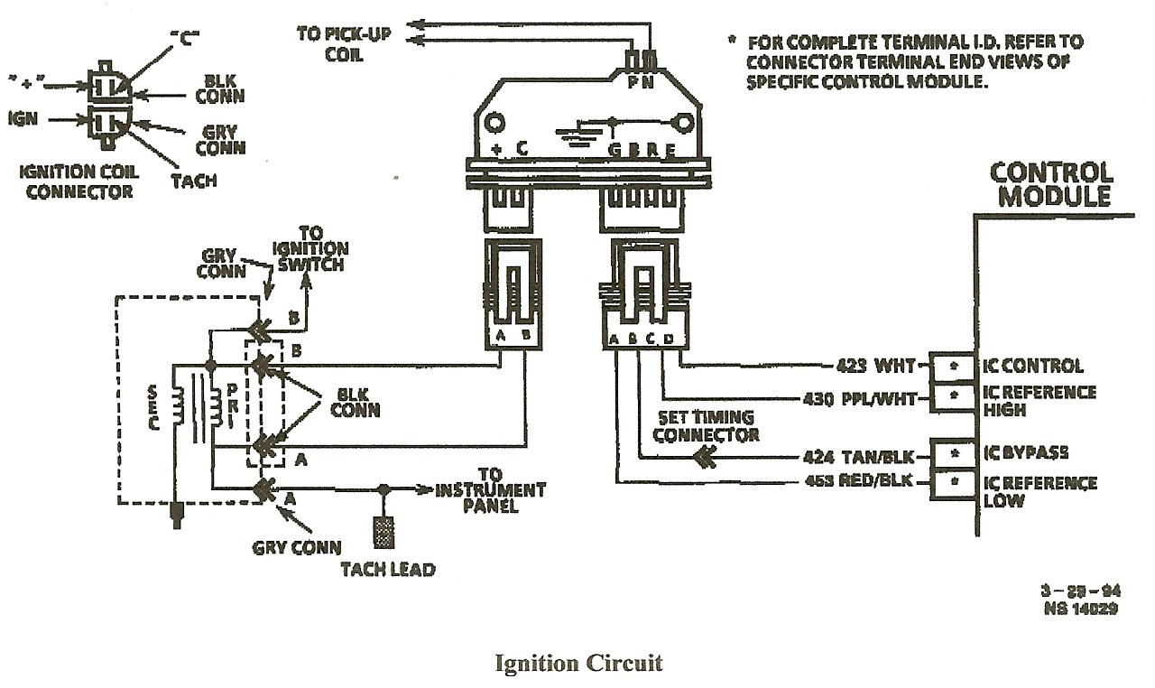 Tremendous Gm Distributor Wiring Premium Wiring Diagram Design Wiring Cloud Biosomenaidewilluminateatxorg
