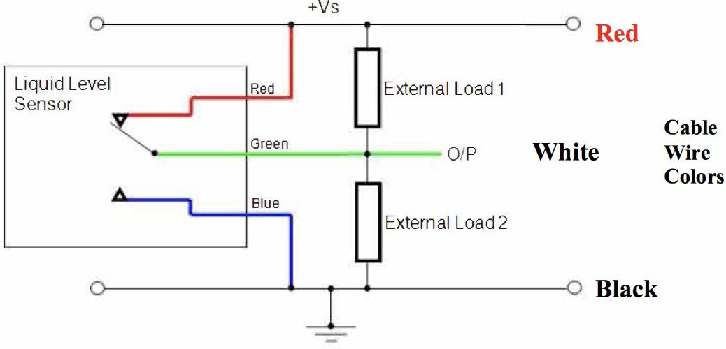 [DIAGRAM_3NM]  LY_5513] Optical Sensor Wiring Diagram Schematic Wiring | 2021 Photocell Wiring Diagram |  | Spoat Jebrp Proe Hendil Mohammedshrine Librar Wiring 101