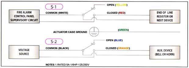 Mz 7928 Fire Alarm Tamper Switch Wiring Diagram Schematic Wiring