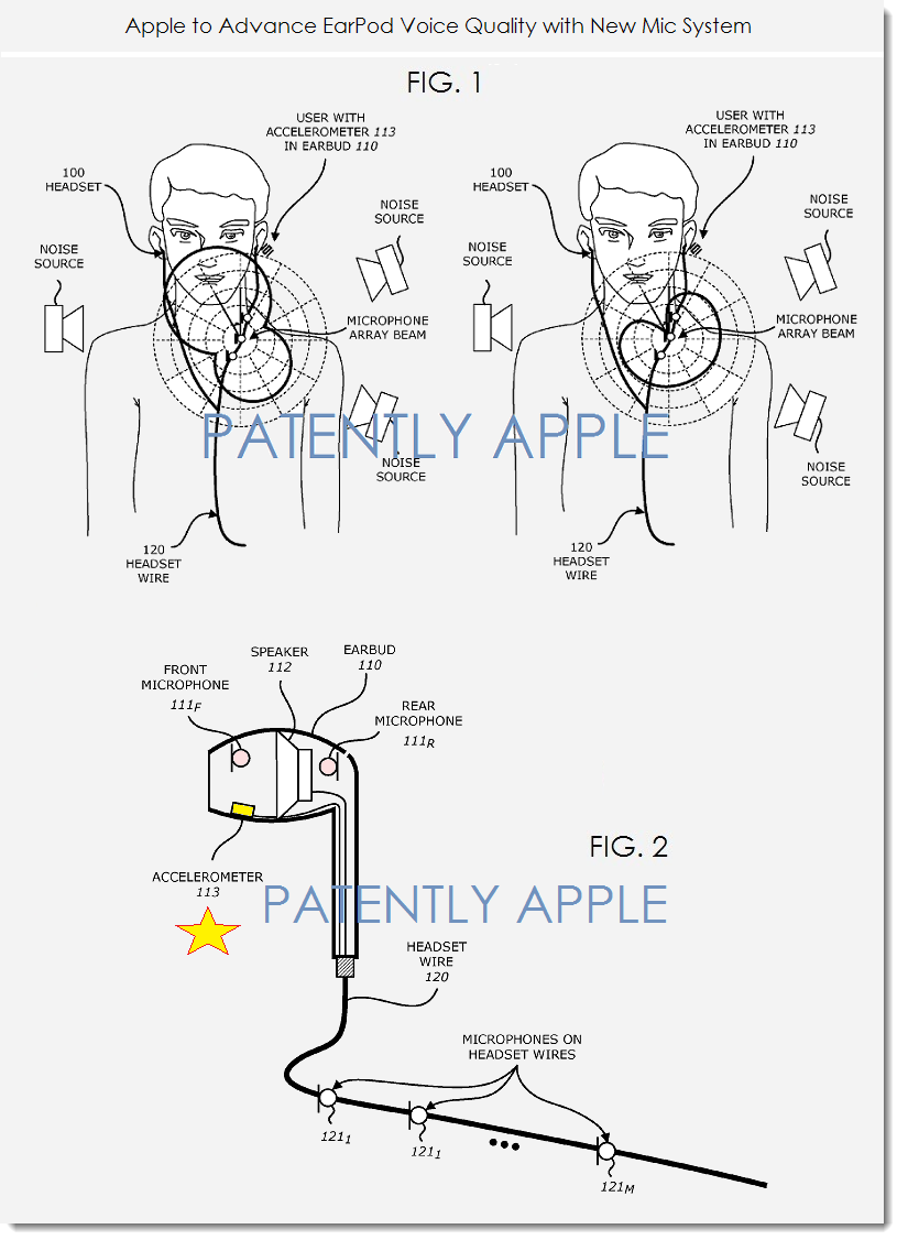 [DIAGRAM_1JK]  EZ_7209] Apple Earpods Wire Diagram Wiring Diagram | Apple Earpods Wire Diagram |  | Eatte Emba Mohammedshrine Librar Wiring 101