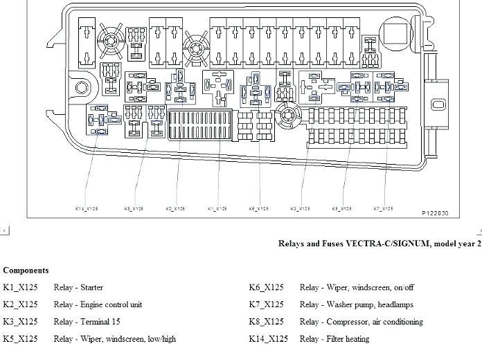 [SCHEMATICS_48IU]  Opel Vectra C Fuse Box - giant.oat16.bestbios.nl | Opel Vectra A Fuse Box |  | Diagram Source
