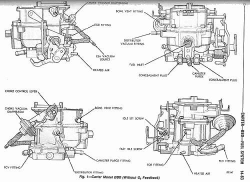 Yf 5394  Carburetor Vacuum Line Diagram On Diagram Of A