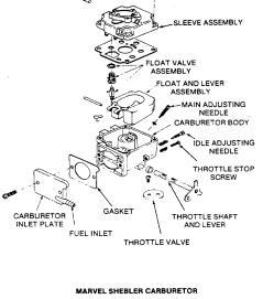 Amazing 318 Engine Fuel Line Diagram Basic Electronics Wiring Diagram Wiring Cloud Monangrecoveryedborg