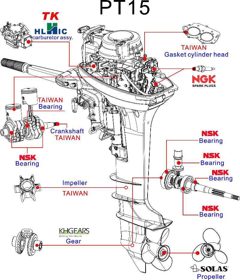 Zc 8886  Yamaha Outboard Engine Diagram Wiring Diagram