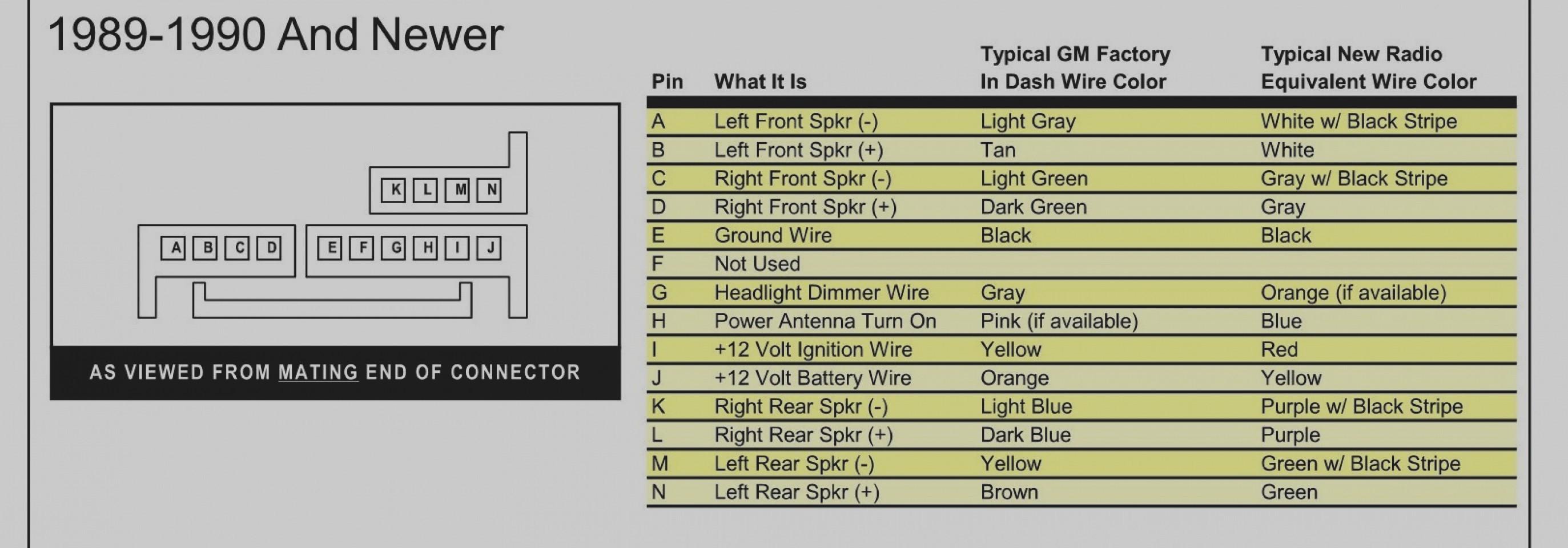 Stereo Wiring Diagram Trailblazer