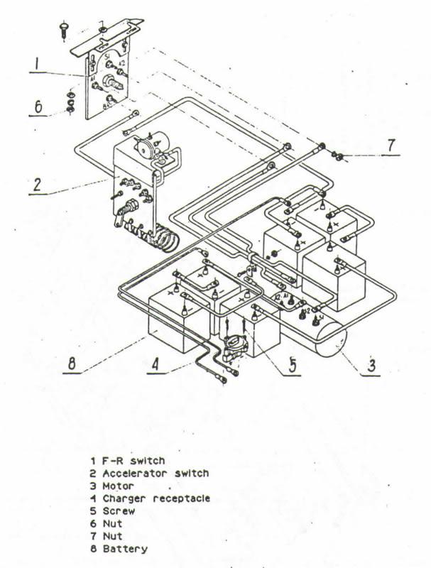 MW_3002] Melex 252 Golf Cart Wiring Diagram Free DiagramSeve Oidei Phil Effl Ntnes Animo Umize Hapolo Mohammedshrine Librar Wiring  101