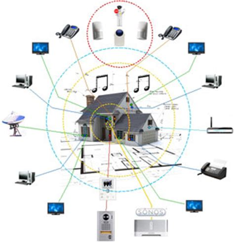 LR_3022] Smart Wiring Systems Free DiagramOgeno Dome Mohammedshrine Librar Wiring 101