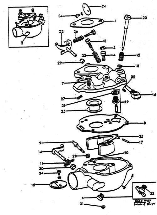 Amazing 8N Ford Tractor Carburetor Diagram Wiring Diagram Wiring Cloud Lukepaidewilluminateatxorg