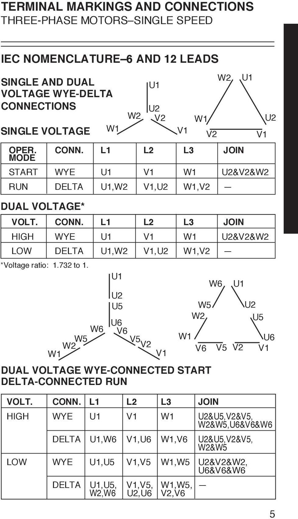 Three Phase 3 Phase Motor Wiring Diagram 12 Leads from static-cdn.imageservice.cloud