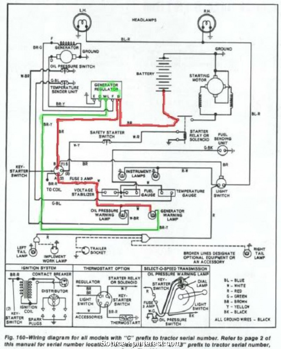 mahindra tractor starter wiring diagram   wiring diagrams test purpose  wiring diagram library