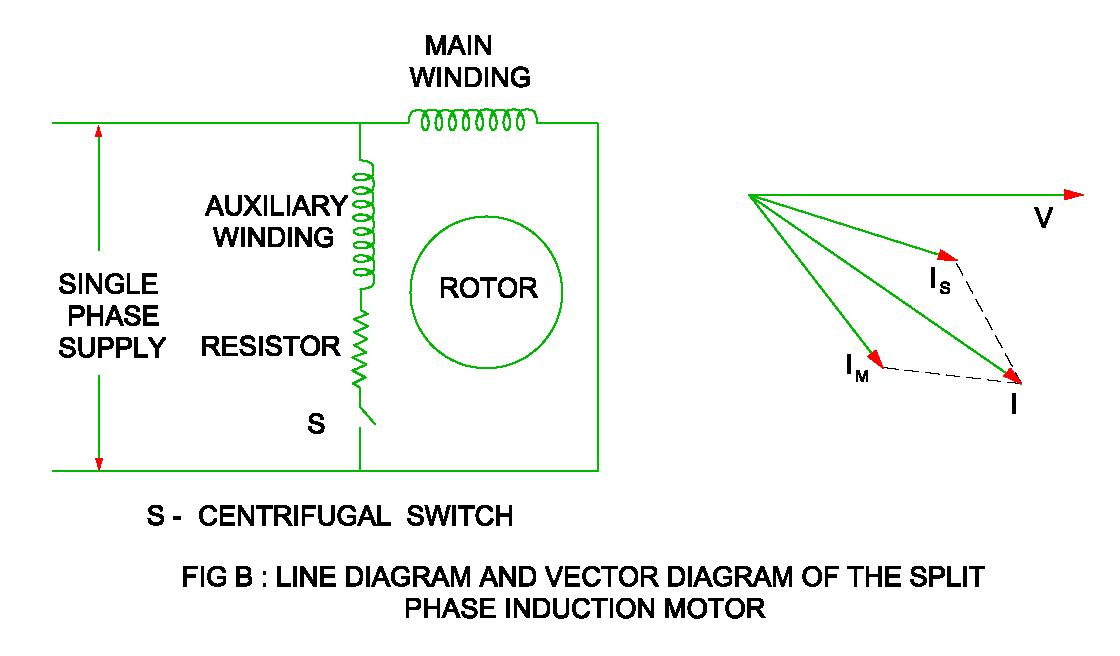 split phase motor schematic - pettibone wire diagram for wiring diagram  schematics  wiring diagram schematics