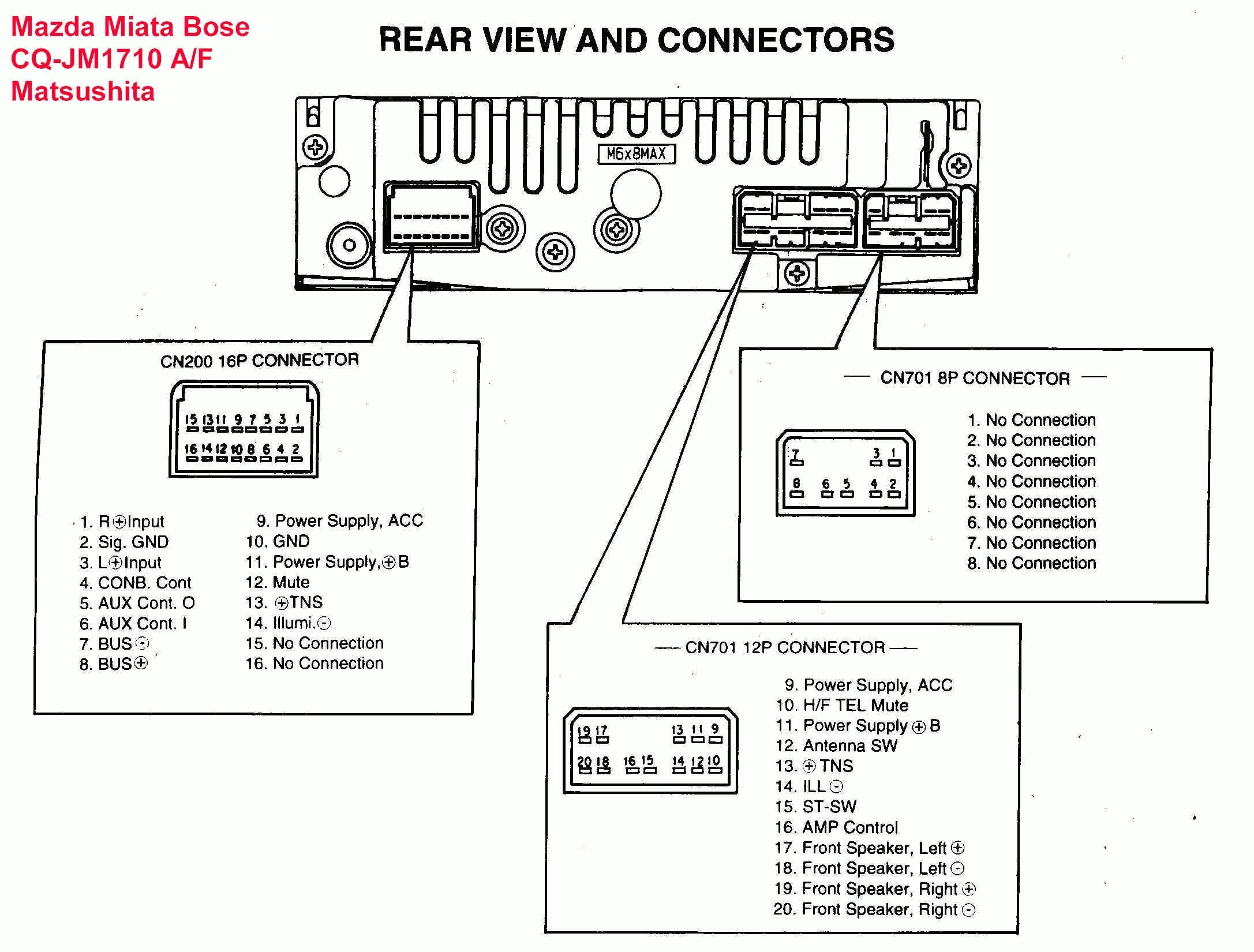 2003 Ford Sport Trac Stereo Wiring Diagram - Wiring Diagram