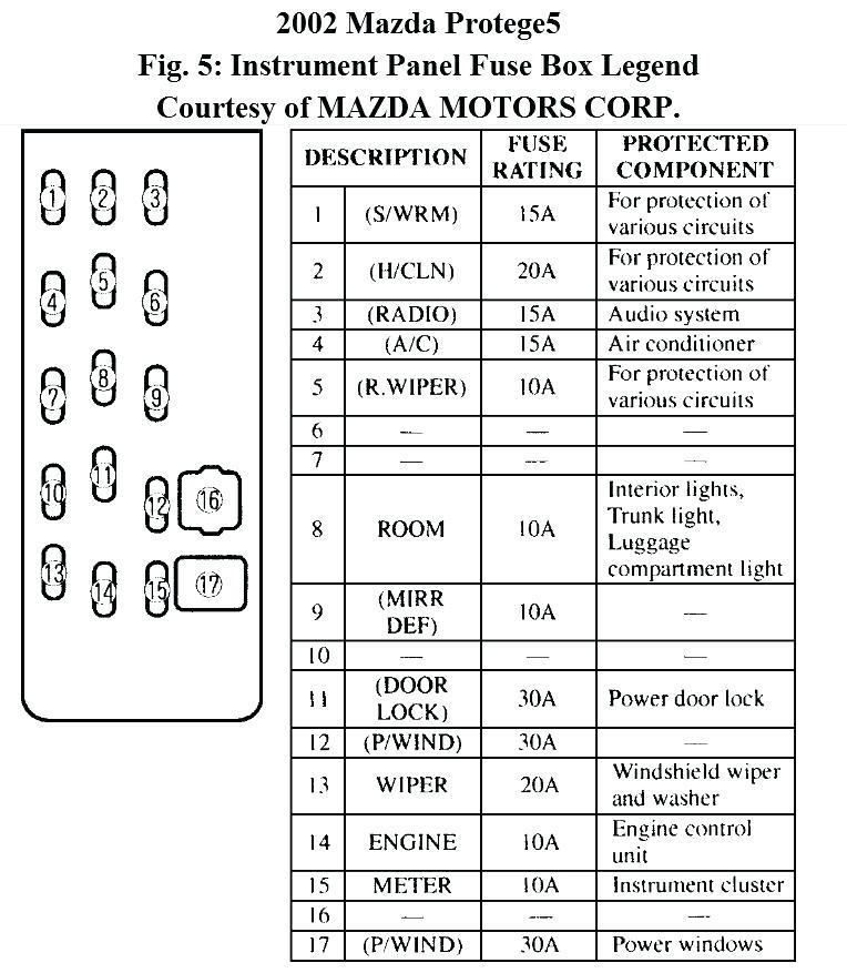 Radio Wiring Diagram 2002 Mazda Protege