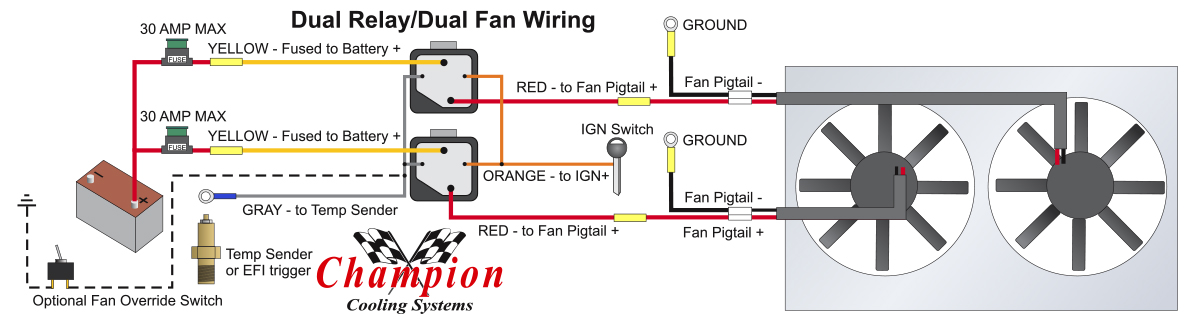 Awesome Wiring A Double Pole Fan Switch Also With Want A Radiator Fan Switch Wiring Cloud Ostrrenstrafr09Org