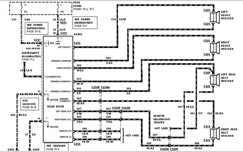 Wondrous 1995 Ford Aerostar Wiring Diagram Wiring Diagram Database Wiring Cloud Histehirlexornumapkesianilluminateatxorg