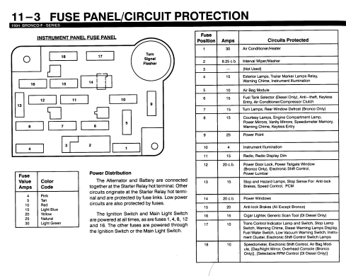 fuse box guide 1995 ford aerostar van - wiring diagram draw-data -  draw-data.disnar.it  disnar.it
