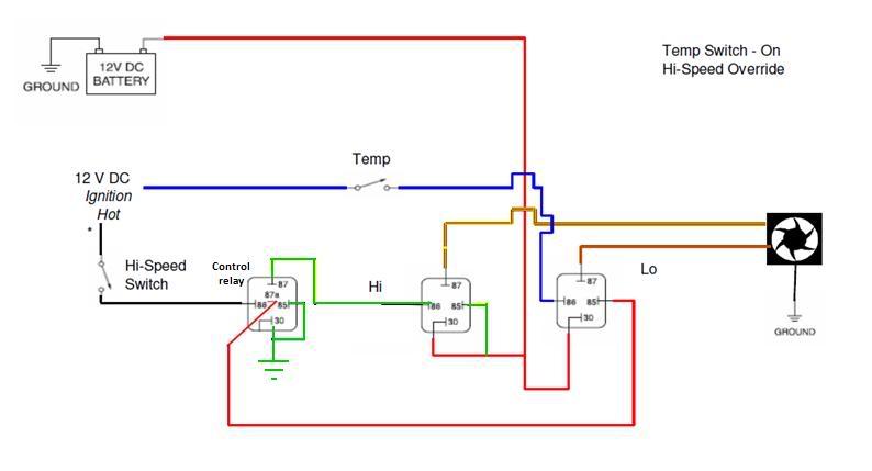 Pleasing Taurus Fan Wiring Diagram Wiring Diagram Online Wiring Cloud Counpengheilarigresichrocarnosporgarnagrebsunhorelemohammedshrineorg