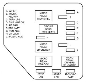 2002 Malibu Fuse Box Diagram - Volvo Fog Lights Wiring Diagram for Wiring  Diagram SchematicsWiring Diagram Schematics