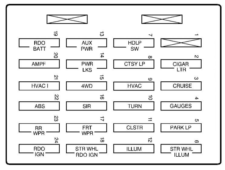 Phenomenal 99 Malibu Fuse Diagram Wiring Diagram Wiring Cloud Ittabisraaidewilluminateatxorg