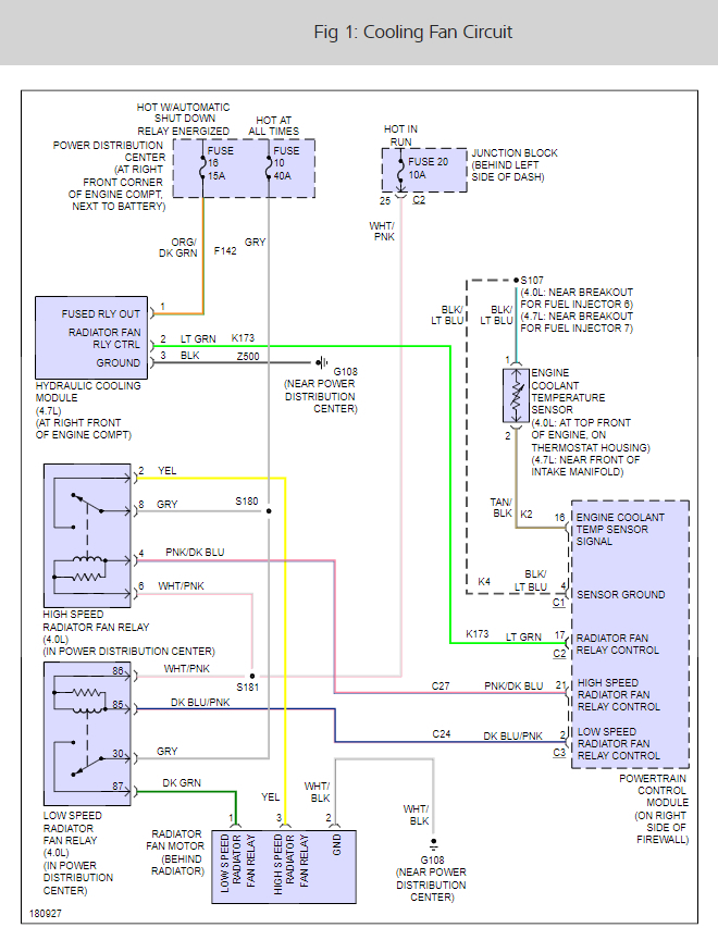 35 Fresh 2004 Jeep Grand Cherokee Cooling Fan Wiring Diagram