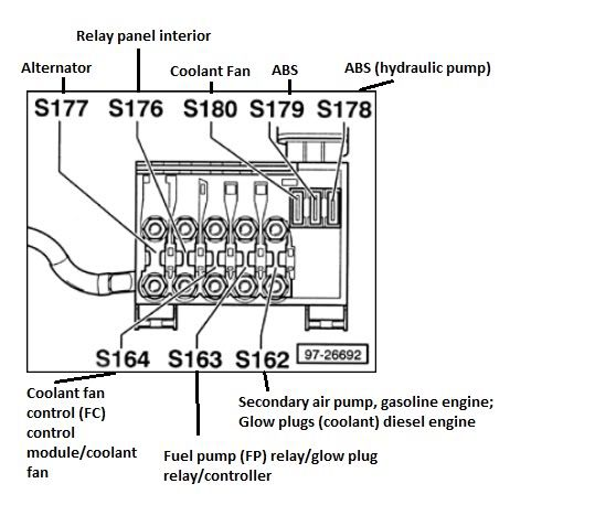 [WQZT_9871]  2000 Volkswagen New Beetle Fuse Panel Diagram - Dean Zebra Pick Up Wire  Diagram for Wiring Diagram Schematics | 2000 Vw Beetle Fuse Box Wire |  | Wiring Diagram Schematics