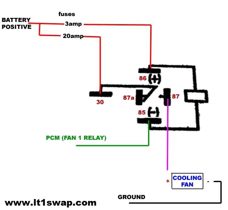 Cool Wiring Harness Information Wiring Cloud Hisonepsysticxongrecoveryedborg