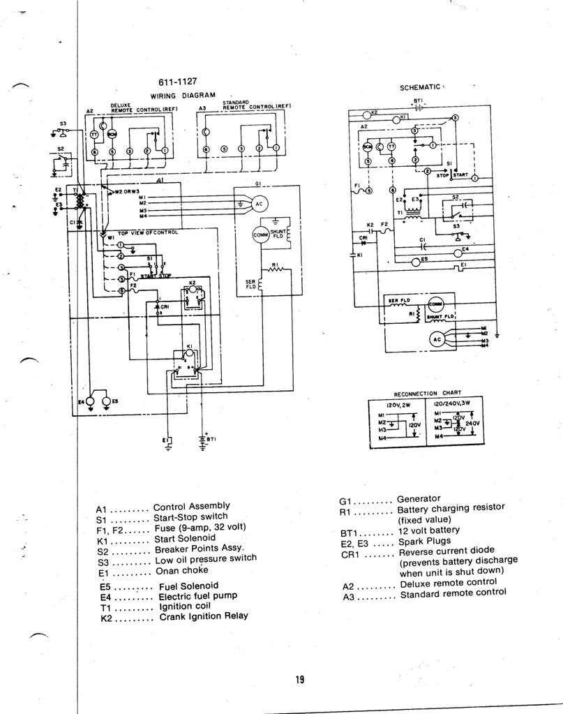 Onan Marquis 7000 Wiring Diagram 2007 F 150 Xlt Fuse Box Diagram Sportster Wiring Yenpancane Jeanjaures37 Fr